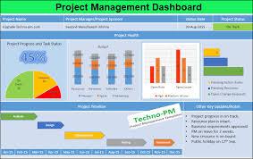 Powerpoint Project Management Templates Project Management Dashboard Powerpoint Dashboard Template