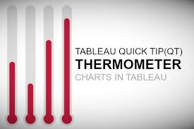 Fill In Thermometer Chart Tableau Qt Thermometer Chart Tableau Magic