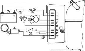 fridge changes in manins motorhome fridge monitoring