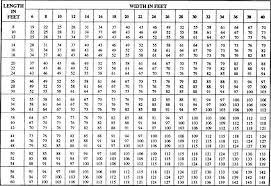 Cmu Block Coursing Chart Modular Planning