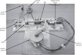 figures from introduction to mechatronics and measurement systems figure 1 7 photograph of the stepper motor position and speed controller