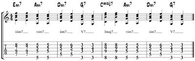 Diatonic Chord Progression Chart Diatonic Guitar Chords Chord Progressions