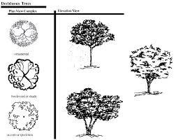 Small Picture 21 brave Landscape Garden Design Symbols izvipicom