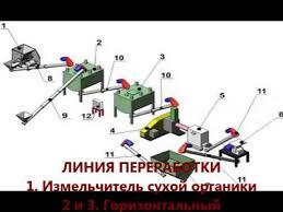Губанов в в физика класс лабораторные работы контрольные задания  Губанов в в физика 9 класс лабораторные работы контрольные задания
