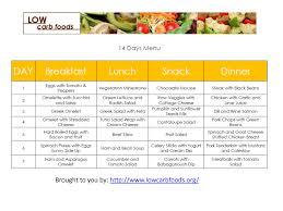 Pin On Low Fat Diet Plan