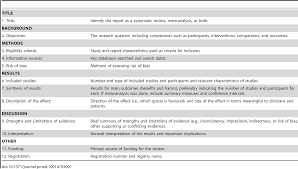 Prisma For Abstracts Reporting Systematic Reviews In Journal And