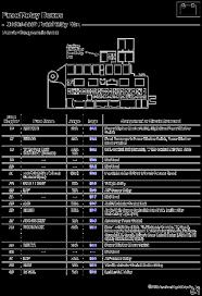 2011 accord fuse box location 2009 honda accord fuse box diagram 2009 honda accord fuse box diagram 0996b43f80e571a1 resize u003d618 2c904