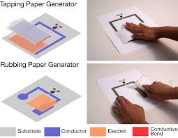 essay paper generator research paper generator research paper  disney research paper generators harvesting energy from tapping and rubbing paper generators