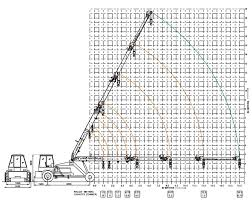 14 Ton Hydra Load Chart Indo Power Kren Passionfourmis