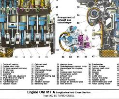 engine exploded diagram peachparts mercedes shopforum engine exploded diagram mb om617a engine small jpg