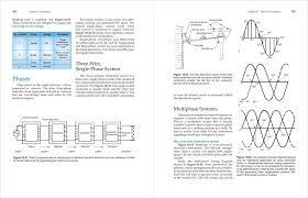 cutler hammer transformer wiring diagram wiring a transformer for Single Phase Transformer Wiring Diagram 24v cutler hammer transformer wiring diagram 15 eaton starter wiring diagram elevator motor wiring Single Phase Transformer Connections