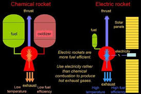 similiar ion rocket keywords plasma rocket engine plasma wiring diagram