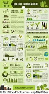 Eco Environment Protection Infographic Design