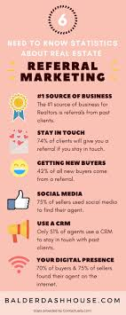 real estate listing marketing plan template picture inspirationsferral strategies for agents