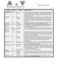 Color Identification Chart Li Pigments
