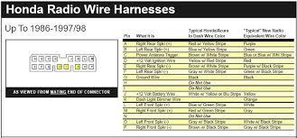 1997 honda accord radio wiring diagram wiring diagram simonand 98 honda civic ignition wiring diagram at 98 Honda Civic Stereo Wiring Diagram