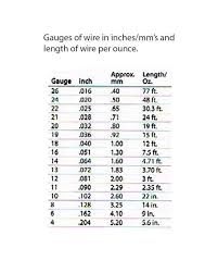 Fence Wire Gauge Chart Wire Guage Chart Wiring Diagrams