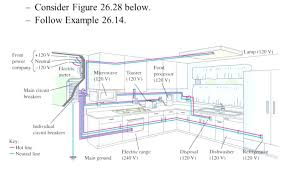 electrical wiring kitchen kitchen electrical wiring diagram best of kitchen electrical wiring diagram at Kitchen Electrical Wiring Diagram
