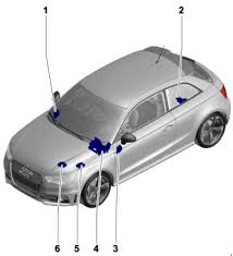 audi a1 fuse box diagram  fuse diagram audi a1 fuse box diagram