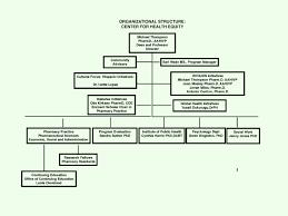 Cde Org Chart Che Staff Famu College Of Pharmacy