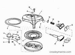 wiring diagram for featherlite gooseneck wiring diagram inside featherlite stock trailer 7 way plug wiring diagram hopkins 7 pin pj gooseneck featherlite stock trailer