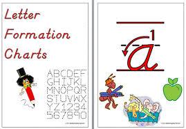 Manuscript Letter Formation Chart Handwriting Letter Formation Charts Dnealian Manuscript