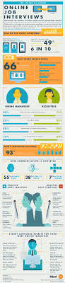 17 best images about interview prep tips are video interviews the future of hiring infographic
