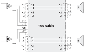 nl4fc wiring diagram wiring diagram for you • power quot pa quot standard neutrik nl4fc wiring diagram 4 pole speakon cable