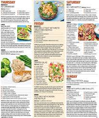 Blood Sugar Diet Can Help You Avoid Or Even Reverse Type 2