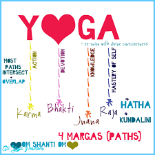 8 Limbs Of Yoga Chart 8 Limbs Of Yoga Chart Archives Allyogapositions Com