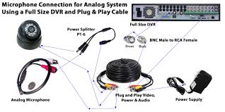 how to connect a microphone to a security camera system analog microphone dvr full y