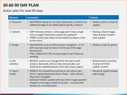 30 60 90 Day Action Plan Template Unique Download 48 48 48 48 Plan Template Grow New Creativity Top