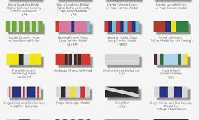 All Inclusive Military Service Ribbons Chart Army Service