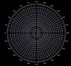 Free Printable Polar Coordinate Graph Paper Soidergi