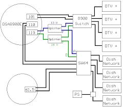 dish network wiring diagram dish network hopper wiring diagram dish network satellite wiring diagram dish network wiring diagram dish network hopper wiring diagram