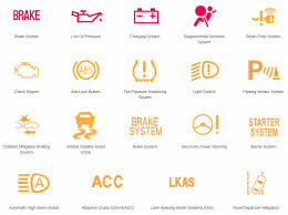 Honda Civic Light Symbols Honda Dashboard Warning Lights And What They Mean