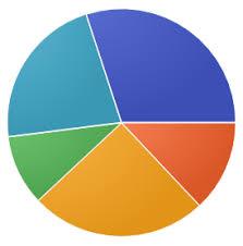 31 Pie Chart Release 8