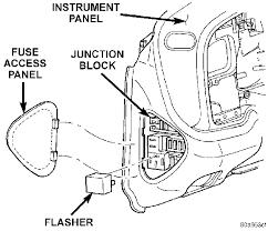 fuse box diagram for 2002 dodge intrepid wiring diagram for you • dodge dakota flasher location wiring diagrams image 2000 dodge intrepid 2002 dodge neon fuse box diagram