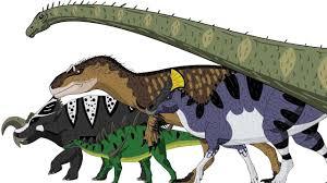 Dinosaur Sizes Comparison Chart Marching Dinosaurs Animated Size Comparison