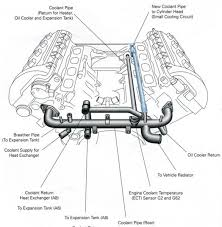 coolant leak on top of the engine block audiworld forums Small Block Chevy Cooling Diagram Audi Engine Cooling Diagram #14