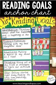 Anchor Charts Reading And Writing Goals Writing Goals