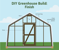 building a greenhouse plastic walls and finishing