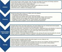 Project Management Review Template Ukashturka