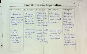 Reasons For Imperialism Blog Archives Fcms
