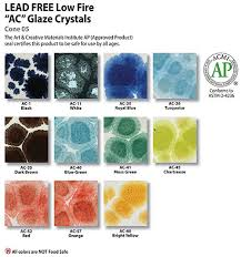 Glaze Color Chart Brickyard Glaze Crystals Color Chart The Ceramic School