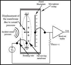623 electro voice 623 audiofanzine 5 pin microphone wiring diagram electro voice 623