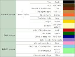 New Leaf Hair Color Chart Acnl Hair Chart Animal Crossing Hair Animal Crossing Hair