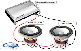 4 ohm dual voice coil wiring diagram on 4 images free download Kicker L7 15 Wiring Diagram 4 ohm dual voice coil wiring diagram 2 dual voice coil subwoofer wiring 4 ohm dual voice coil wiring diagram 15 lanzar sub kicker l7 15 2 ohm wiring diagram