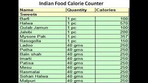 Calorie Chart Indian Food Calorie Counter Calorie Counter Indian Food