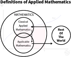 applied maths assignment help homework help essaycorp problems faced by students applied mathematics assignment